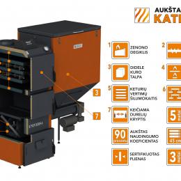 "Granulinis katilas 40 kW, komplekte su 40 kW ""Zenono"" degikliu, 300 l bunkeriu"